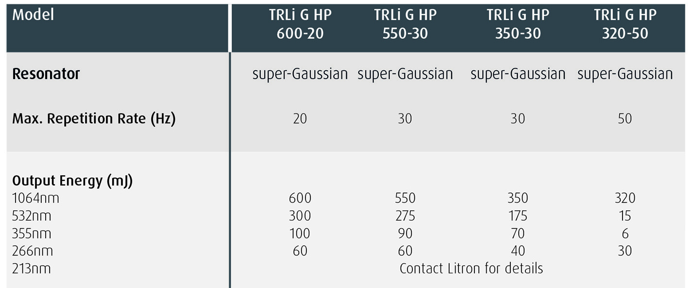 TRLi G HP Specification Highlights
